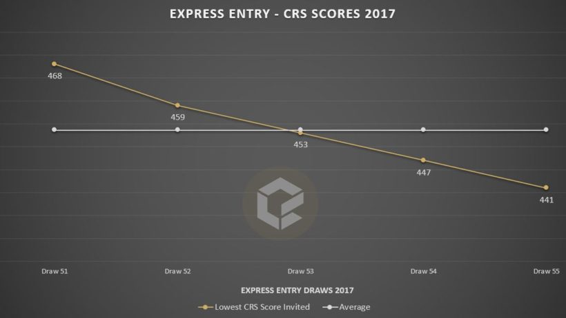 ee-crs-feb-17