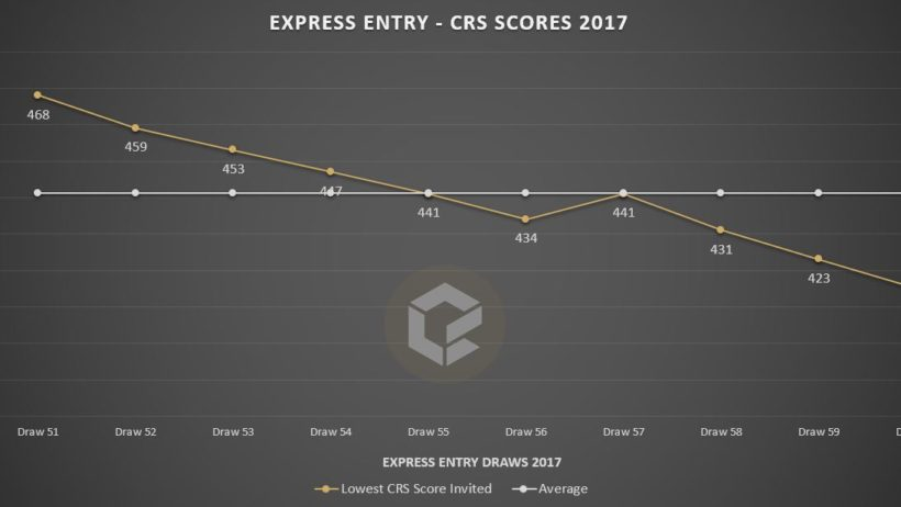 ee-crs-apr-17